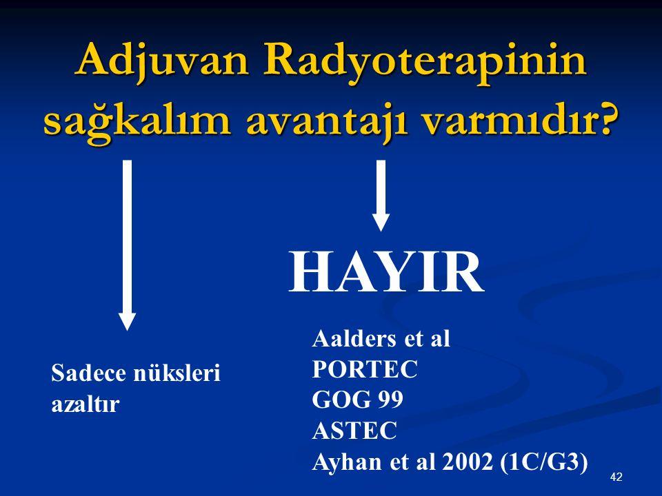 42 Adjuvan Radyoterapinin sağkalım avantajı varmıdır? HAYIR Aalders et al PORTEC GOG 99 ASTEC Ayhan et al 2002 (1C/G3) Sadece nüksleri azaltır