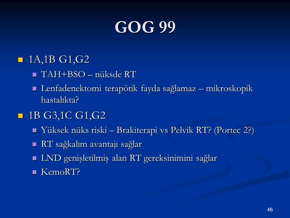 46 GOG 99 1A,1B G1,G2 1A,1B G1,G2 TAH+BSO – nüksde RT TAH+BSO – nüksde RT Lenfadenektomi terapötik fayda sağlamaz – mikroskopik hastalıkta? Lenfadenek