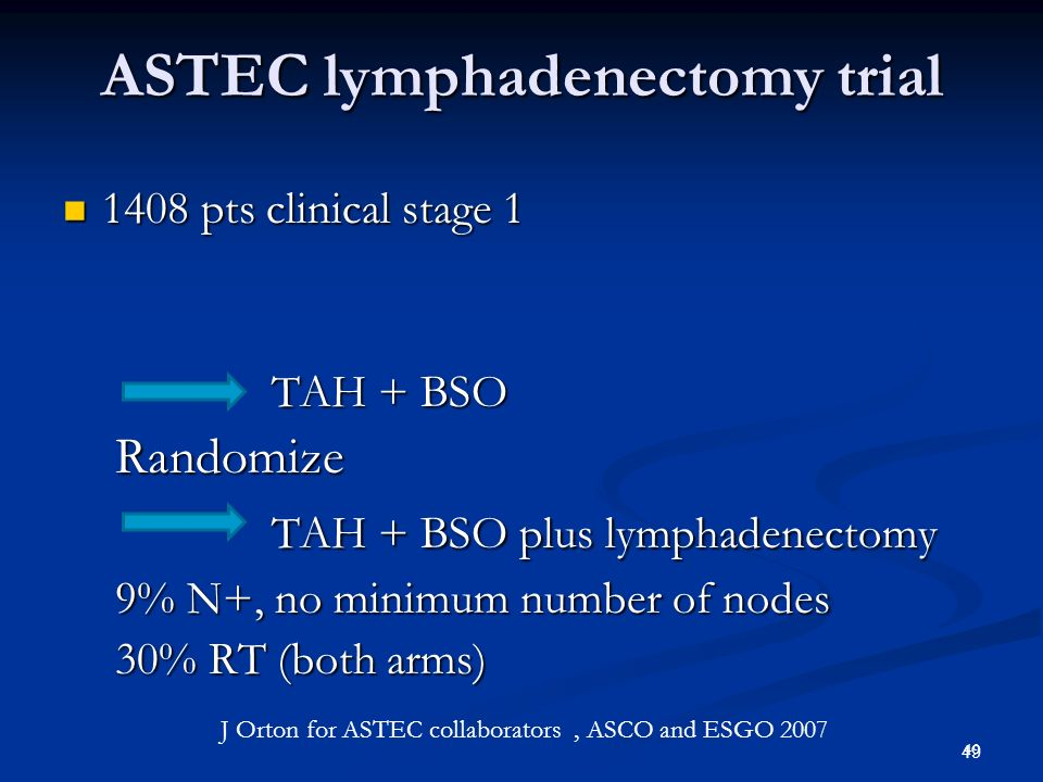 49 1408 pts clinical stage 1 1408 pts clinical stage 1 TAH + BSO Randomize TAH + BSO plus lymphadenectomy 9% N+, no minimum number of nodes 30% RT (bo