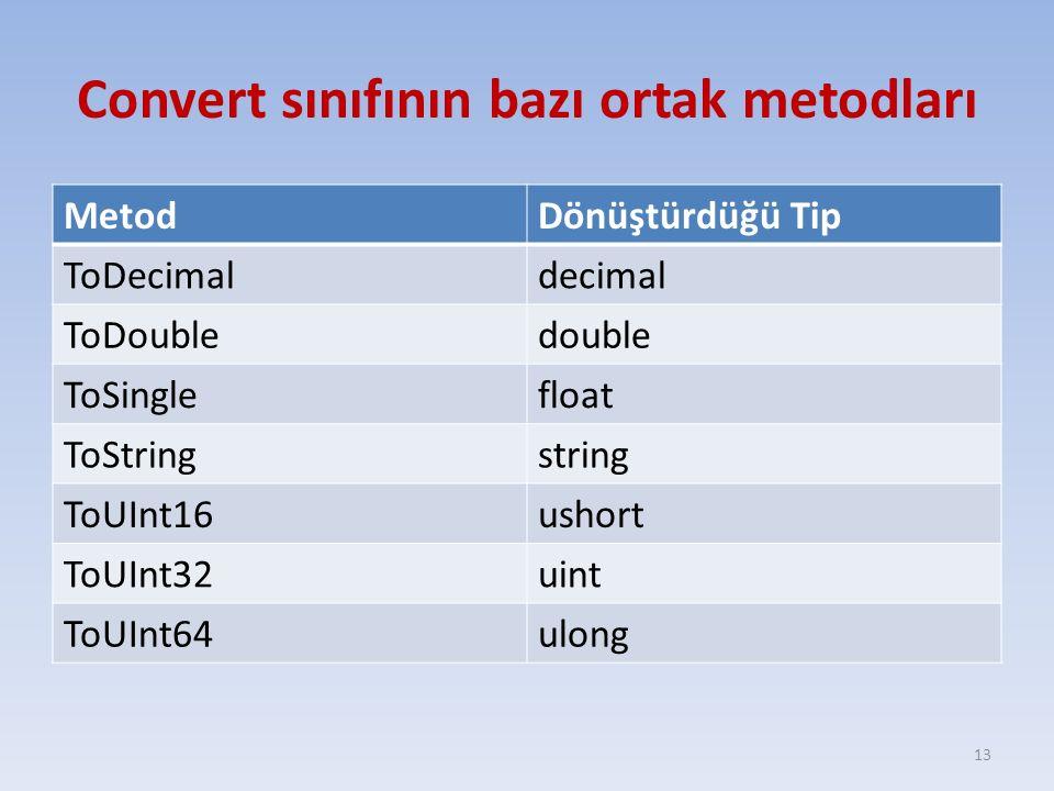 Convert sınıfının bazı ortak metodları MetodDönüştürdüğü Tip ToDecimaldecimal ToDoubledouble ToSinglefloat ToStringstring ToUInt16ushort ToUInt32uint ToUInt64ulong 13