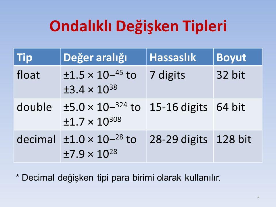 Ondalıklı Değişken Tipleri TipDeğer aralığıHassaslıkBoyut float±1.5 × 10− 45 to ±3.4 × 10 38 7 digits32 bit double±5.0 × 10− 324 to ±1.7 × 10 308 15-1