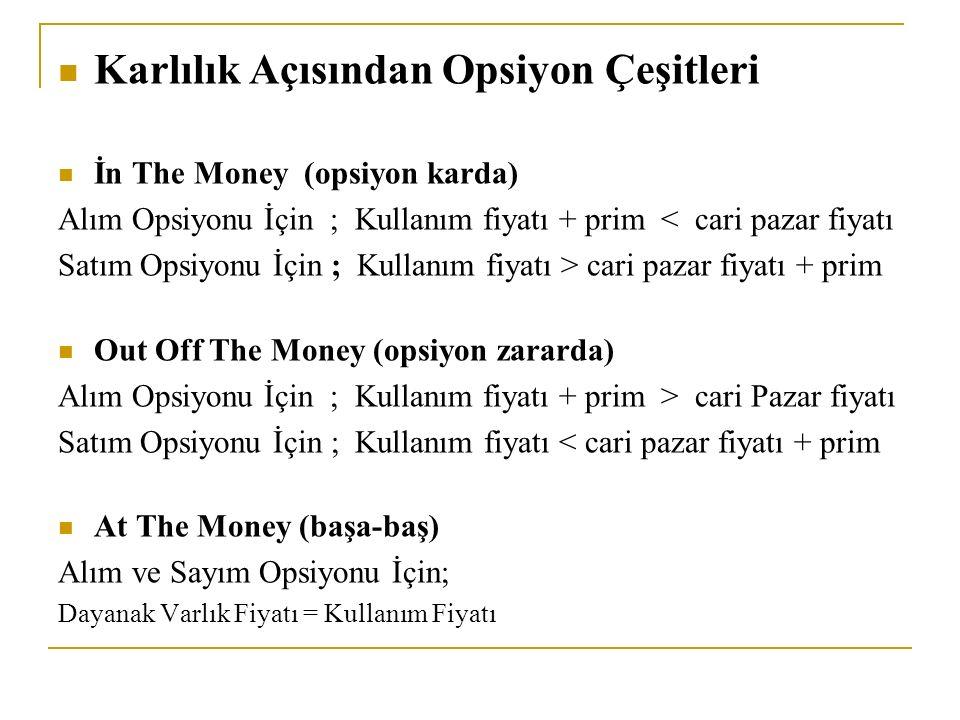 Karlılık Açısından Opsiyon Çeşitleri İn The Money (opsiyon karda) Alım Opsiyonu İçin ; Kullanım fiyatı + prim < cari pazar fiyatı Satım Opsiyonu İçin