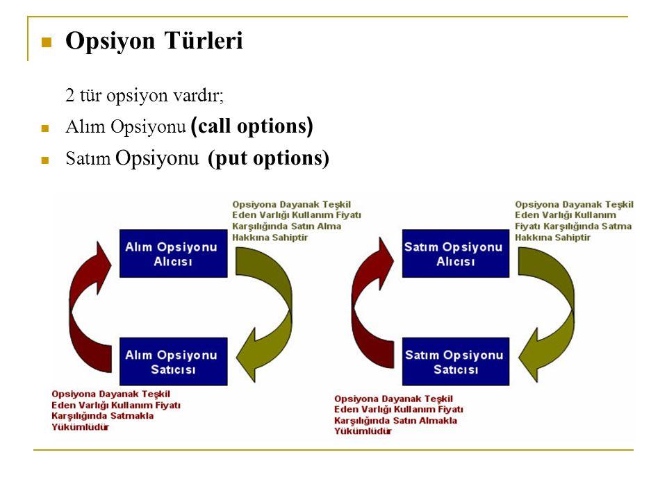 Opsiyon Türleri 2 tür opsiyon vardır; Alım Opsiyonu ( call options ) Satım Opsiyonu (put options)