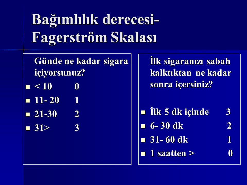 Bağımlılık derecesi- Fagerström Skalası Günde ne kadar sigara içiyorsunuz.