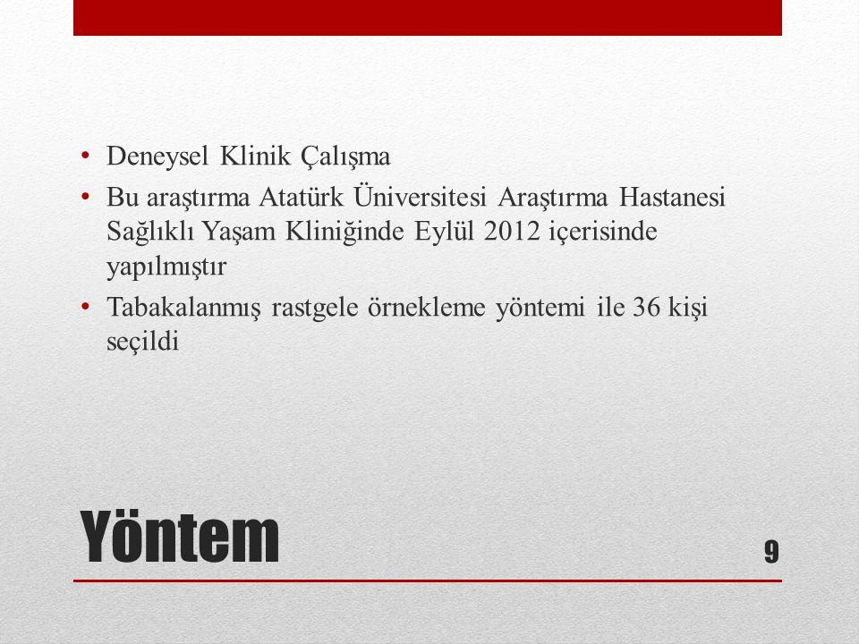 Yöntem Deneysel Klinik Çalışma Bu araştırma Atatürk Üniversitesi Araştırma Hastanesi Sağlıklı Yaşam Kliniğinde Eylül 2012 içerisinde yapılmıştır Tabak