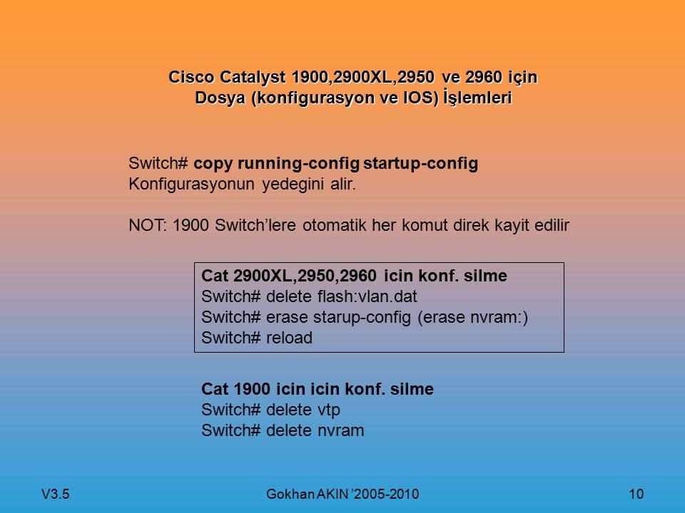 V3.5 Gokhan AKIN '2005-2010 10 Cisco Catalyst 1900,2900XL,2950 ve 2960 için Dosya (konfigurasyon ve IOS) İşlemleri Switch# copy running-config startup