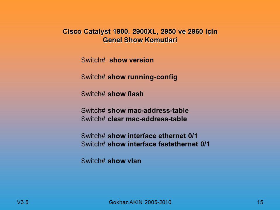 V3.5 Gokhan AKIN '2005-2010 15 Cisco Catalyst 1900, 2900XL, 2950 ve 2960 için Genel Show Komutlari Switch# show version Switch# show running-config Sw