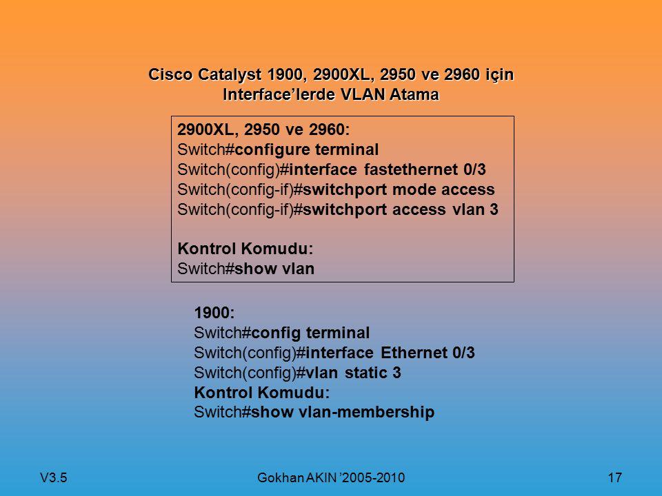 V3.5 Gokhan AKIN '2005-2010 17 Cisco Catalyst 1900, 2900XL, 2950 ve 2960 için Interface'lerde VLAN Atama 2900XL, 2950 ve 2960: Switch#configure termin