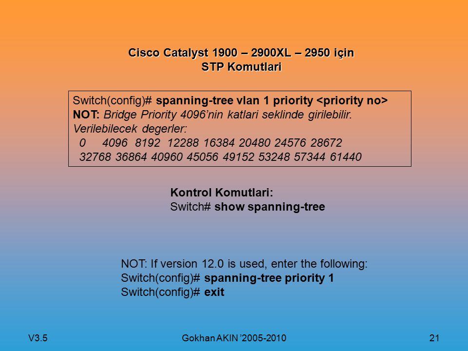 V3.5 Gokhan AKIN '2005-2010 21 Cisco Catalyst 1900 – 2900XL – 2950 için STP Komutlari Switch(config)# spanning-tree vlan 1 priority NOT: Bridge Priori