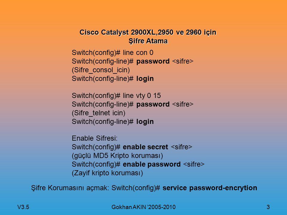 V3.5 Gokhan AKIN '2005-2010 4 Cisco Catalyst 2950 ve 2960 için Kullanıcı Adı ve Şifre ile Kimlik Denetimini Devreye Almak Switch(config)# username admin password cisco Switch(config)# line con 0 Switch(config-line)# login local Switch(config)# line vty 0 15 Switch(config-line)# login local