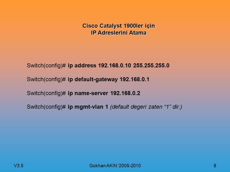 V3.5 Gokhan AKIN '2005-2010 8 Cisco Catalyst 1900ler için IP Adreslerini Atama Switch(config)# ip address 192.168.0.10 255.255.255.0 Switch(config)# i