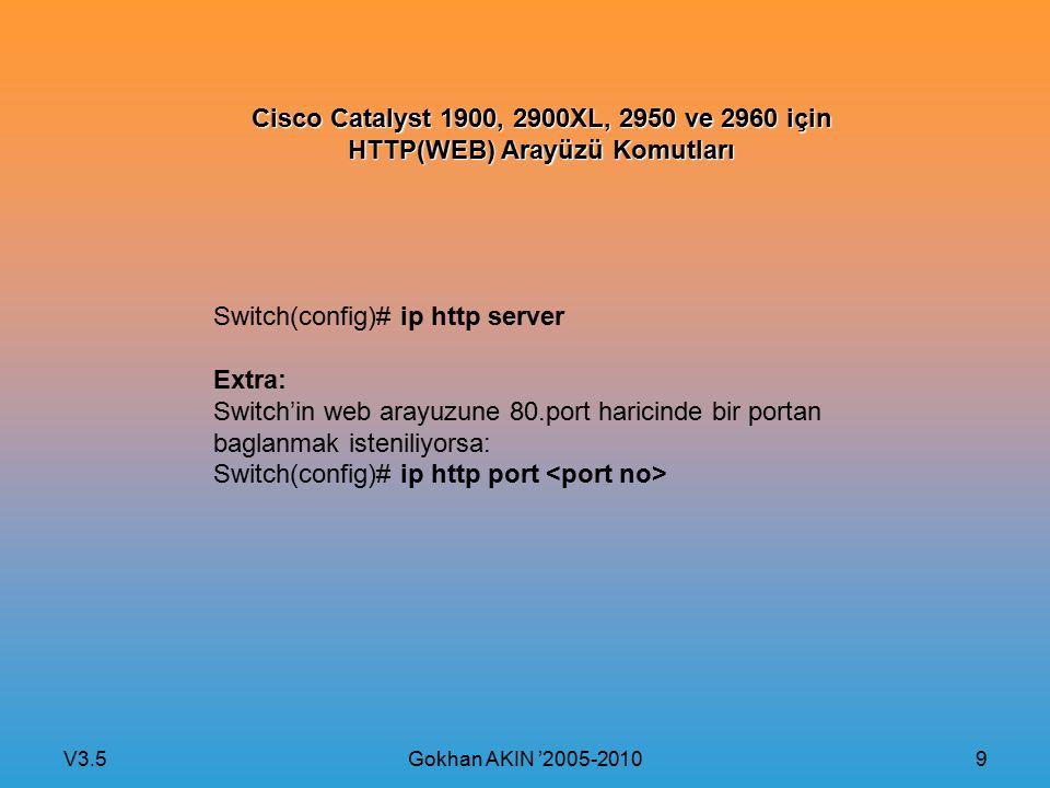 V3.5 Gokhan AKIN '2005-2010 9 Cisco Catalyst 1900, 2900XL, 2950 ve 2960 için HTTP(WEB) Arayüzü Komutları Switch(config)# ip http server Extra: Switch'