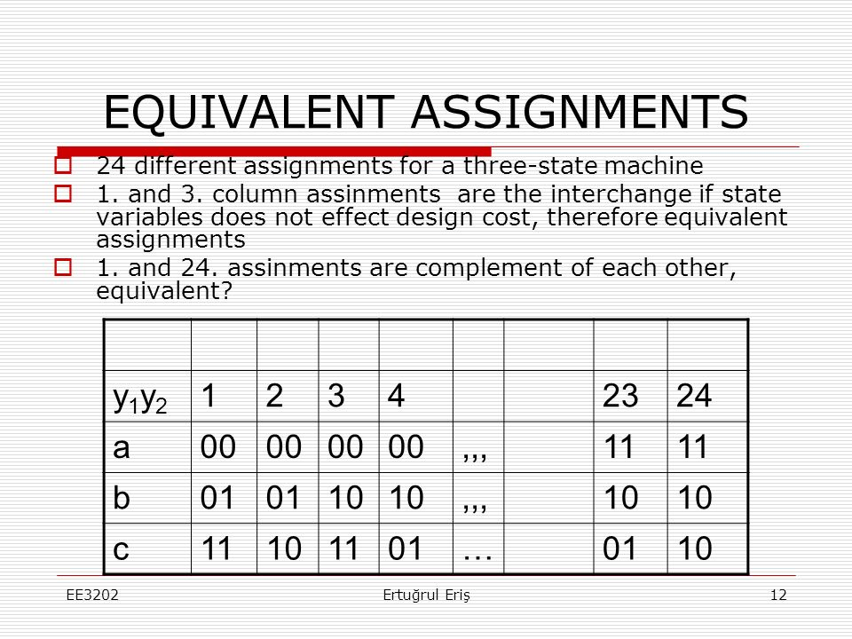 EQUIVALENT ASSIGNMENTS  24 different assignments for a three-state machine  1. and 3. column assinments are the interchange if state variables does