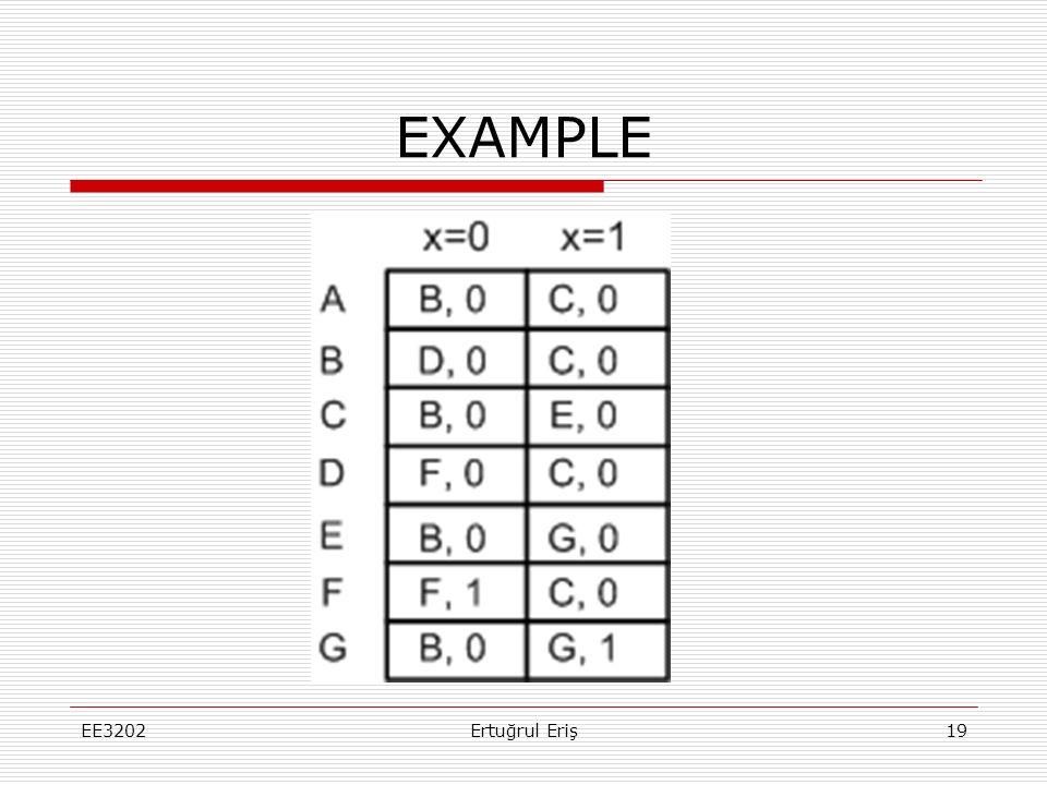 EXAMPLE EE320219Ertuğrul Eriş