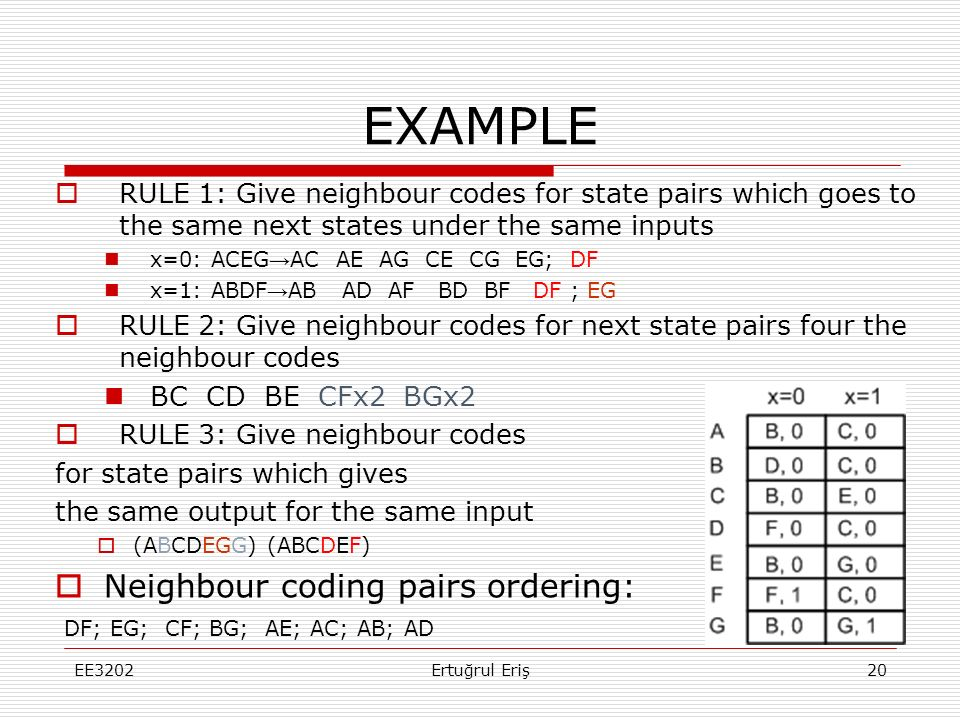 EXAMPLE  RULE 1: Give neighbour codes for state pairs which goes to the same next states under the same inputs x=0: ACEG → AC AE AG CE CG EG; DF x=1: