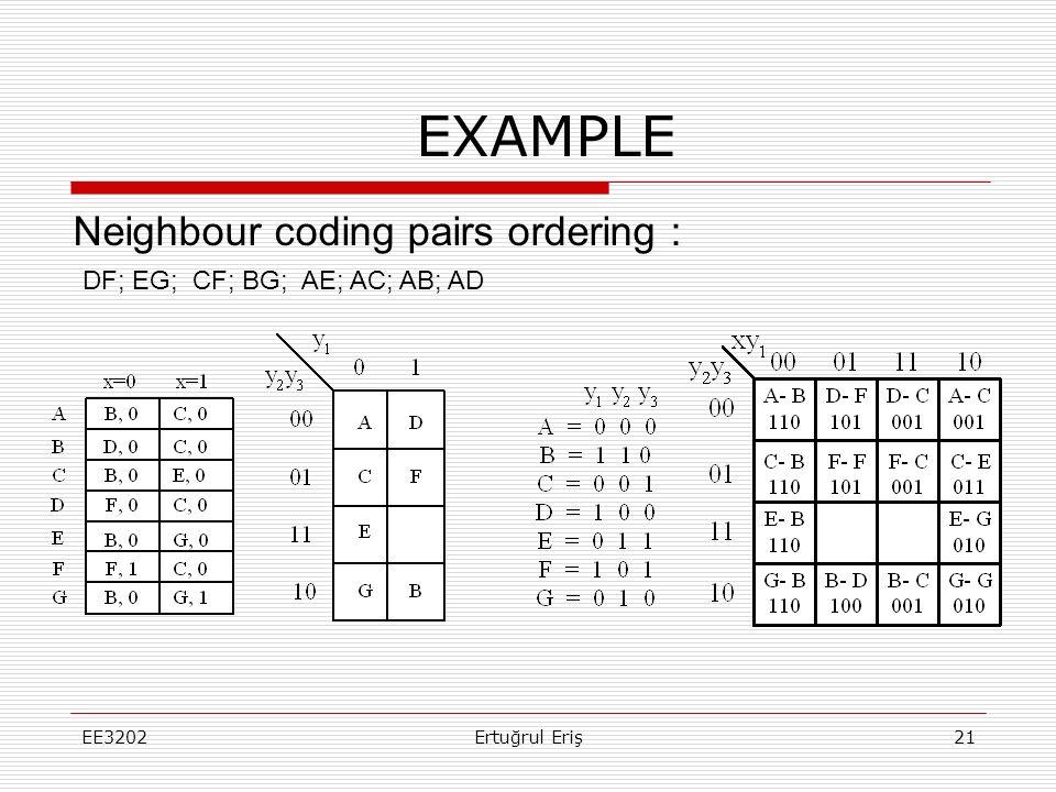 EE320221Ertuğrul Eriş Neighbour coding pairs ordering : DF; EG; CF; BG; AE; AC; AB; AD EXAMPLE
