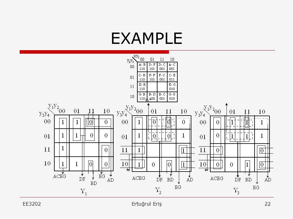 EE320222Ertuğrul Eriş EXAMPLE