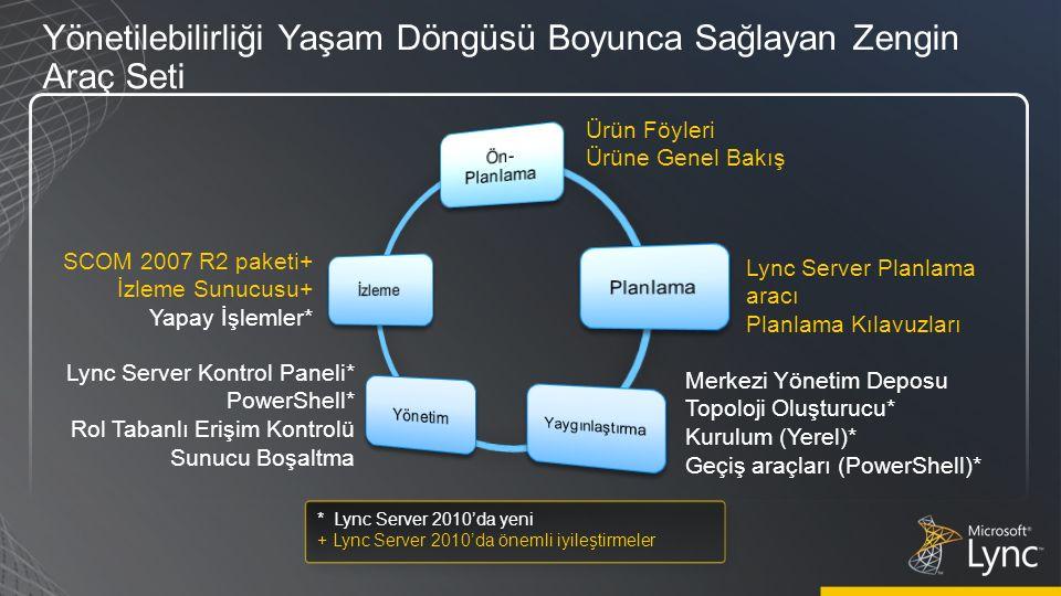 Yönetilebilirliği Yaşam Döngüsü Boyunca Sağlayan Zengin Araç Seti Ürün Föyleri Ürüne Genel Bakış Lync Server Planlama aracı Planlama Kılavuzları Merkezi Yönetim Deposu Topoloji Oluşturucu* Kurulum (Yerel)* Geçiş araçları (PowerShell)* Lync Server Kontrol Paneli* PowerShell* Rol Tabanlı Erişim Kontrolü Sunucu Boşaltma SCOM 2007 R2 paketi+ İzleme Sunucusu+ Yapay İşlemler* * Lync Server 2010'da yeni + Lync Server 2010'da önemli iyileştirmeler