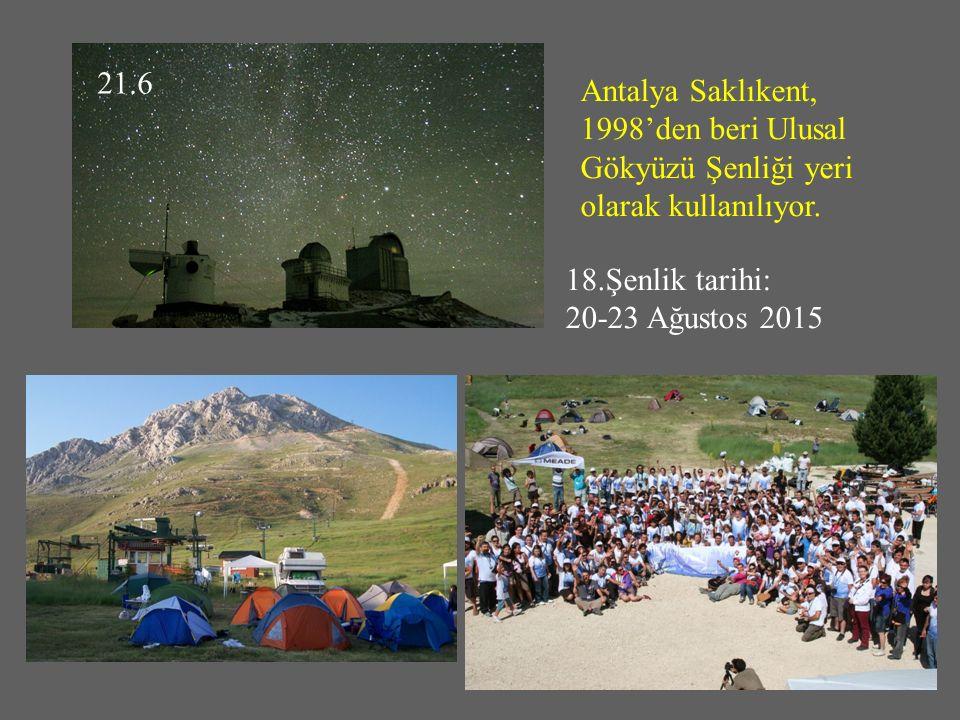 Antalya Saklıkent, 1998'den beri Ulusal Gökyüzü Şenliği yeri olarak kullanılıyor.