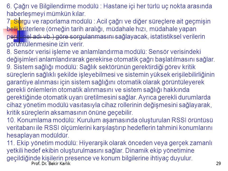 Prof.Dr. Bekir Karlık29 6.
