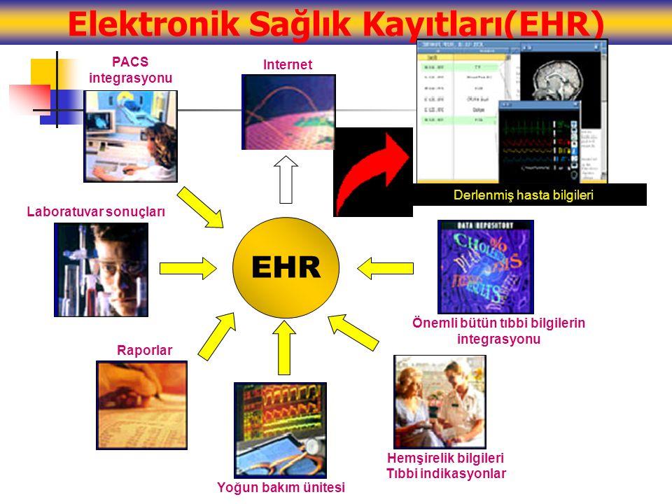 Elektronik Sağlık Kayıtları(EHR) EHR Derlenmiş hasta bilgileri Internet PACS integrasyonu Laboratuvar sonuçları Raporlar Yoğun bakım ünitesi Hemşirelik bilgileri Tıbbi indikasyonlar Önemli bütün tıbbi bilgilerin integrasyonu
