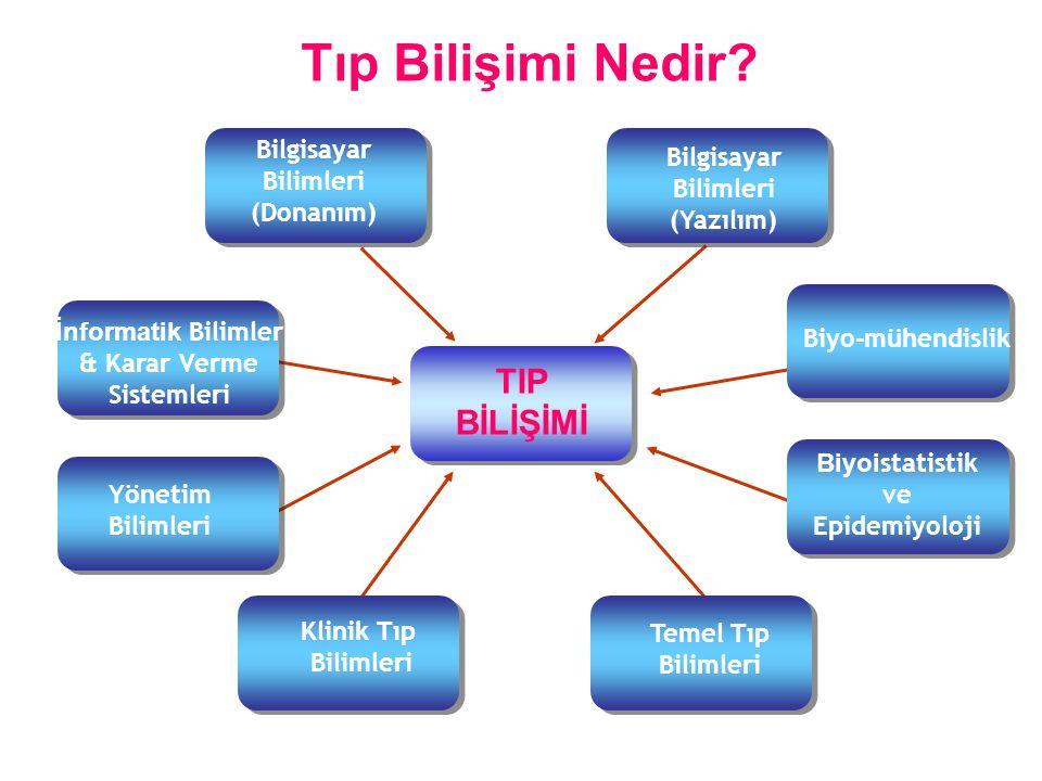 Prof.Dr. Bekir Karlık17 2.