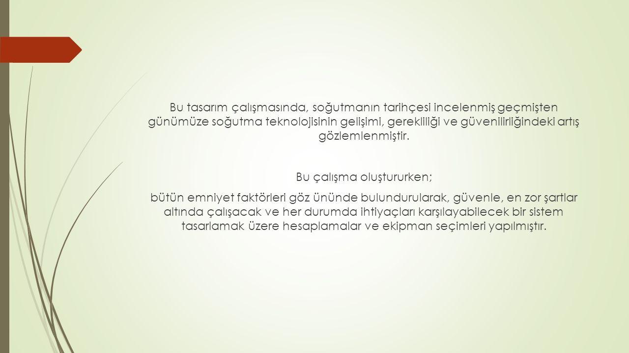 Kaynakça R.J. Dossat(1981), Principles of Refrideration, 2.