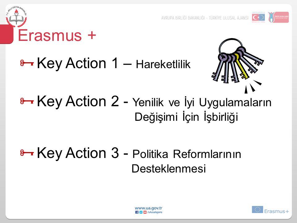 Erasmus +  Key Action 1 – Hareketlilik  Key Action 2 - Yenilik ve İyi Uygulamaların Değişimi İçin İşbirliği  Key Action 3 - Politika Reformlarının