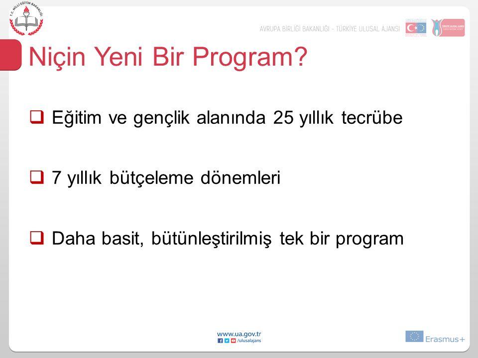 Niçin Yeni Bir Program?  Eğitim ve gençlik alanında 25 yıllık tecrübe  7 yıllık bütçeleme dönemleri  Daha basit, bütünleştirilmiş tek bir program