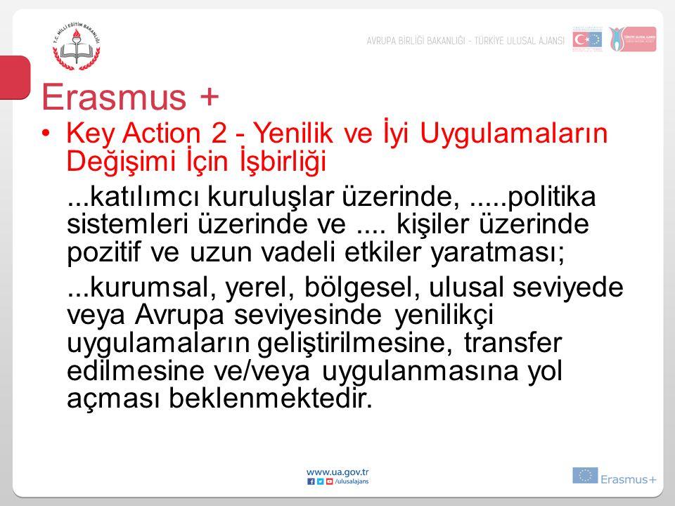 Erasmus + Key Action 2 - Yenilik ve İyi Uygulamaların Değişimi İçin İşbirliği...katılımcı kuruluşlar üzerinde,.....politika sistemleri üzerinde ve....