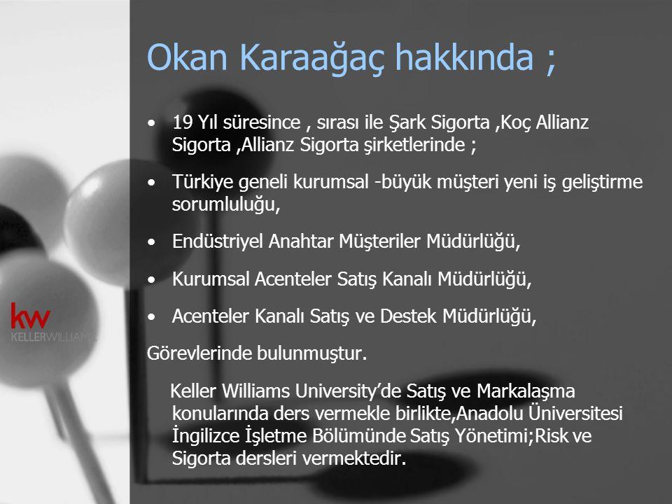 Selim Beşikçi hakkında; 13 yıl süresince perakende sektöründe faaliyet gösteren firmada kurucu-yönetici olarak görev almıştır.