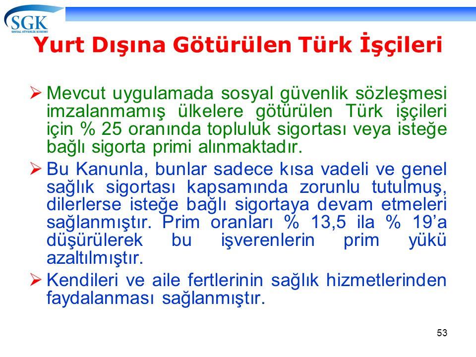 53 Yurt Dışına Götürülen Türk İşçileri  Mevcut uygulamada sosyal güvenlik sözleşmesi imzalanmamış ülkelere götürülen Türk işçileri için % 25 oranında