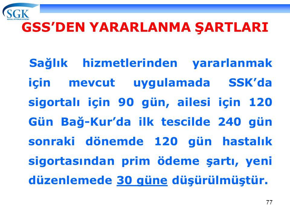 77 GSS'DEN YARARLANMA ŞARTLARI Sağlık hizmetlerinden yararlanmak için mevcut uygulamada SSK'da sigortalı için 90 gün, ailesi için 120 Gün Bağ-Kur'da i