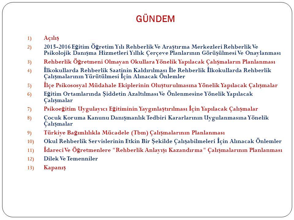 6)Eğitim Ortamlarında Şiddetin Azaltılması Ve Önlenmesine Yönelik Yapılacak Çalışmalar 7)Psikoeğitim Uygulayıcı Eğitiminin Yaygınlaştırılması İçin Yapılacak Çalışmalar 8)Çocuk Koruma Kanunu Danışmanlık Tedbiri Kararlarının Uygulanmasına Yönelik Çalışmalar 9)Türkiye Bağımlılıkla Mücadele (TBM) Çalışmalarının Planlanması 10)Okul Rehberlik Servislerinin Etkin Bir Şekilde Çalışabilmeleri İçin Alınacak Önlemler 11)İdareci Ve Öğretmenlere Rehberlik Anlayışı Kazandırma Çalışmalarının Planlanması 12)Dilek Ve Temenniler 13)Kapanış