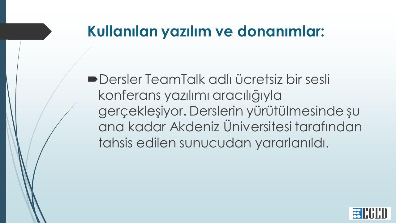 Kullanılan yazılım ve donanımlar:  Dersler TeamTalk adlı ücretsiz bir sesli konferans yazılımı aracılığıyla gerçekleşiyor.
