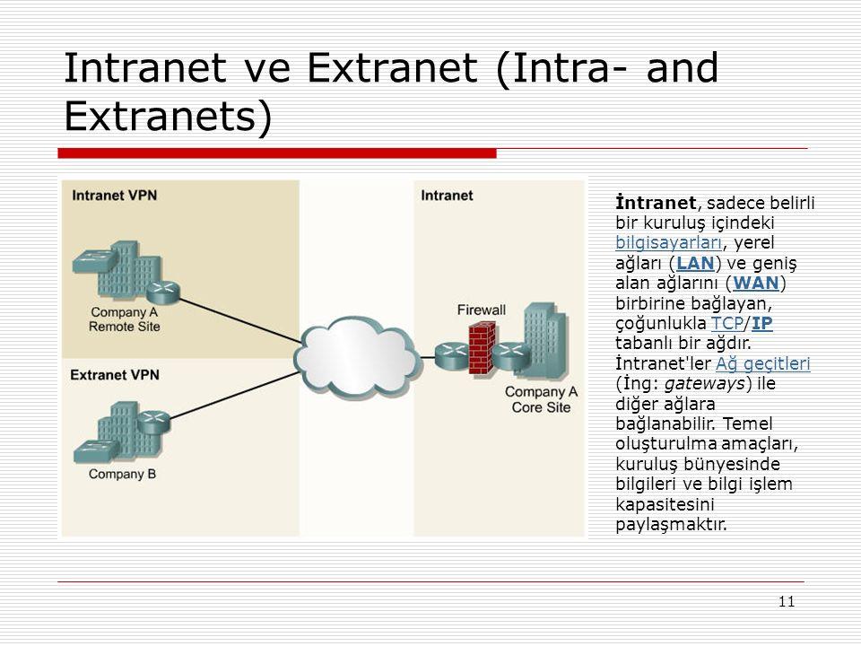 11 Intranet ve Extranet (Intra- and Extranets) İntranet, sadece belirli bir kuruluş içindeki bilgisayarları, yerel ağları (LAN) ve geniş alan ağlarını