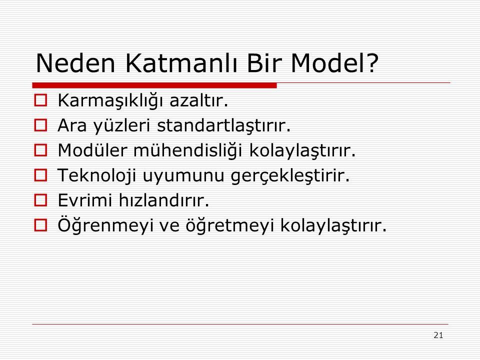 21 Neden Katmanlı Bir Model?  Karmaşıklığı azaltır.  Ara yüzleri standartlaştırır.  Modüler mühendisliği kolaylaştırır.  Teknoloji uyumunu gerçekl