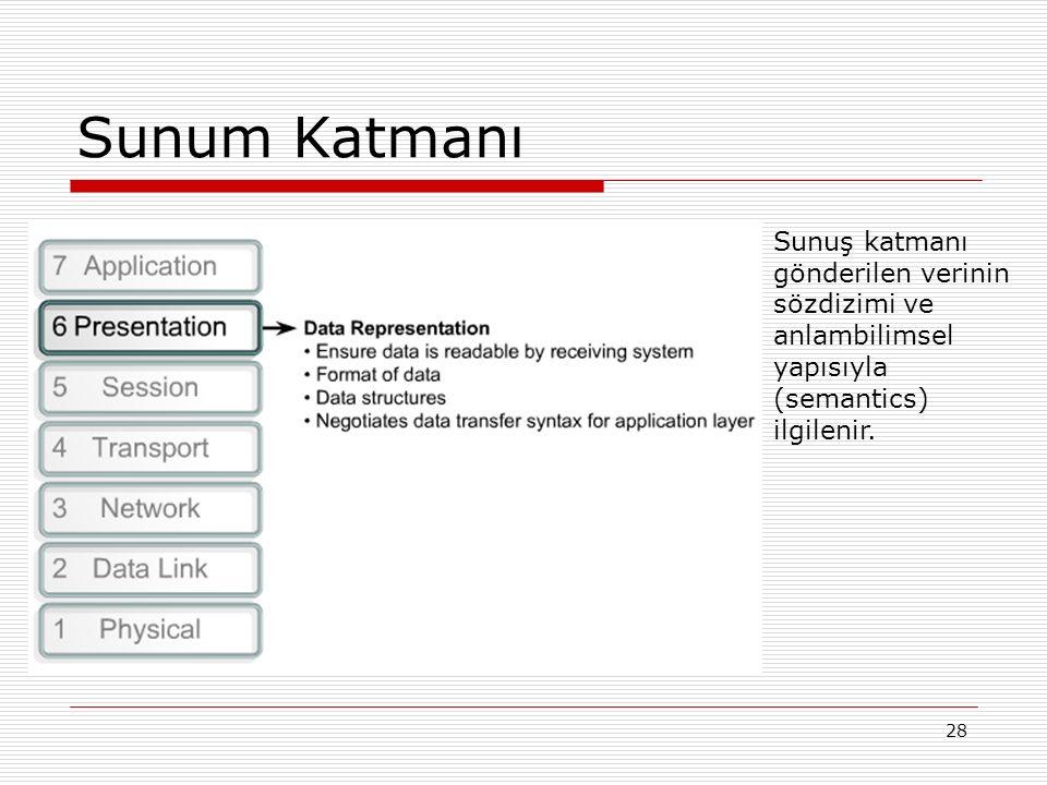 28 Sunum Katmanı Sunuş katmanı gönderilen verinin sözdizimi ve anlambilimsel yapısıyla (semantics) ilgilenir.