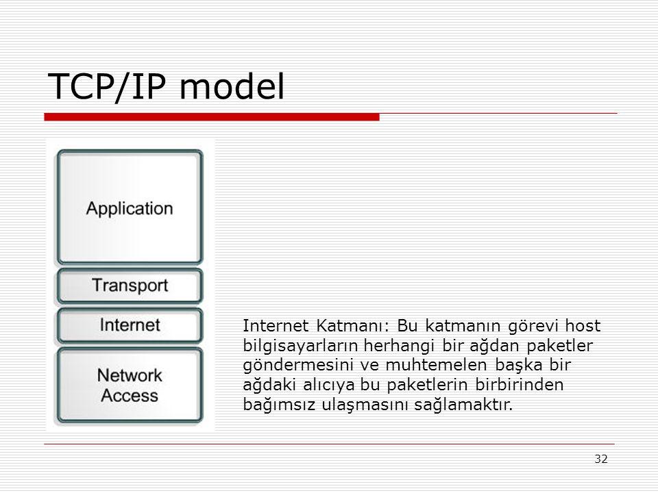 32 TCP/IP model Internet Katmanı: Bu katmanın görevi host bilgisayarların herhangi bir ağdan paketler göndermesini ve muhtemelen başka bir ağdaki alıc