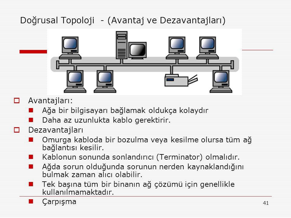 41 Doğrusal Topoloji - (Avantaj ve Dezavantajları)  Avantajları: Ağa bir bilgisayarı bağlamak oldukça kolaydır Daha az uzunlukta kablo gerektirir. 