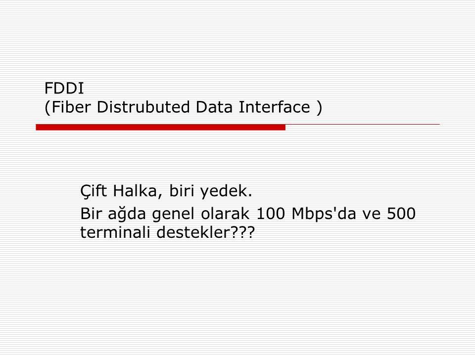 FDDI (Fiber Distrubuted Data Interface ) Çift Halka, biri yedek. Bir ağda genel olarak 100 Mbps'da ve 500 terminali destekler???