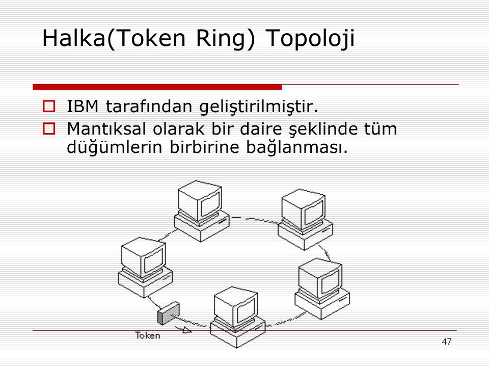47 Halka(Token Ring) Topoloji  IBM tarafından geliştirilmiştir.  Mantıksal olarak bir daire şeklinde tüm düğümlerin birbirine bağlanması.