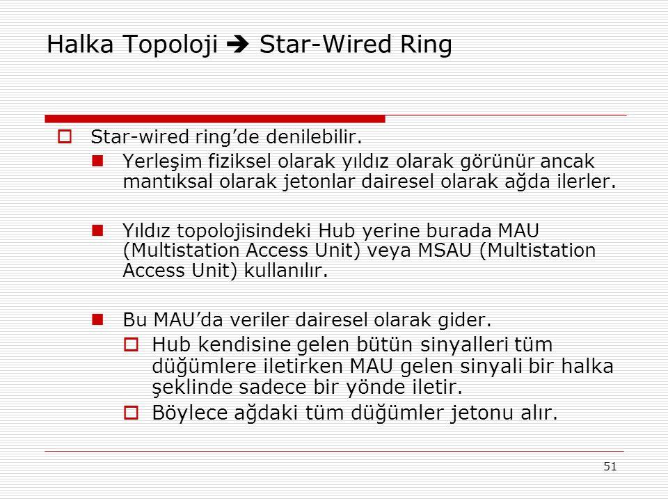 51 Halka Topoloji  Star-Wired Ring  Star-wired ring'de denilebilir. Yerleşim fiziksel olarak yıldız olarak görünür ancak mantıksal olarak jetonlar d