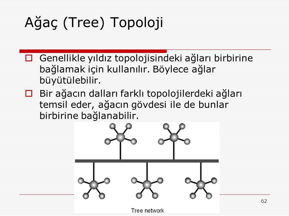 62 Ağaç (Tree) Topoloji  Genellikle yıldız topolojisindeki ağları birbirine bağlamak için kullanılır. Böylece ağlar büyütülebilir.  Bir ağacın dalla