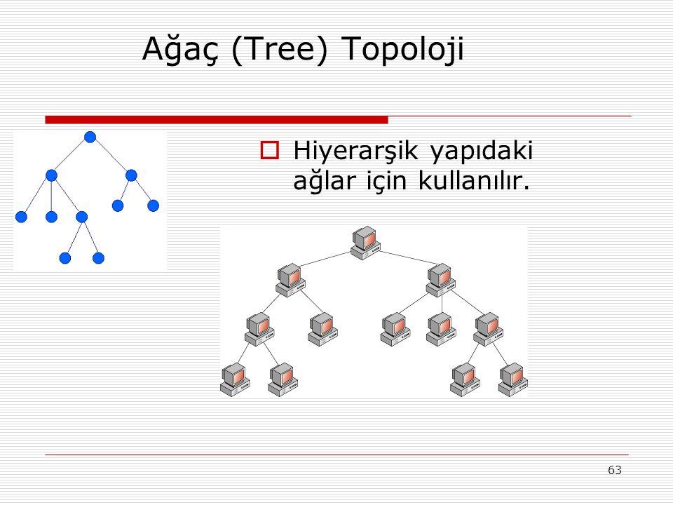 63 Ağaç (Tree) Topoloji  Hiyerarşik yapıdaki ağlar için kullanılır.