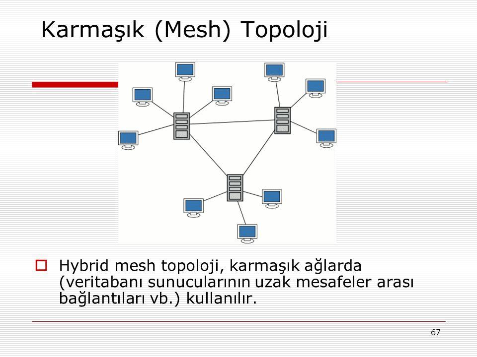 67 Karmaşık (Mesh) Topoloji  Hybrid mesh topoloji, karmaşık ağlarda (veritabanı sunucularının uzak mesafeler arası bağlantıları vb.) kullanılır.