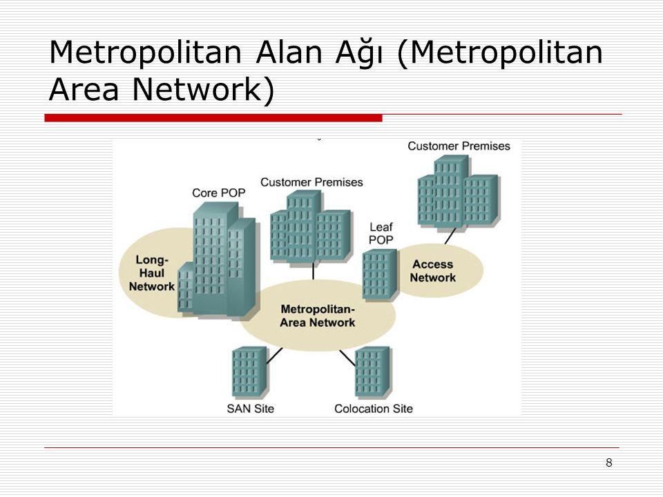 8 Metropolitan Alan Ağı (Metropolitan Area Network)
