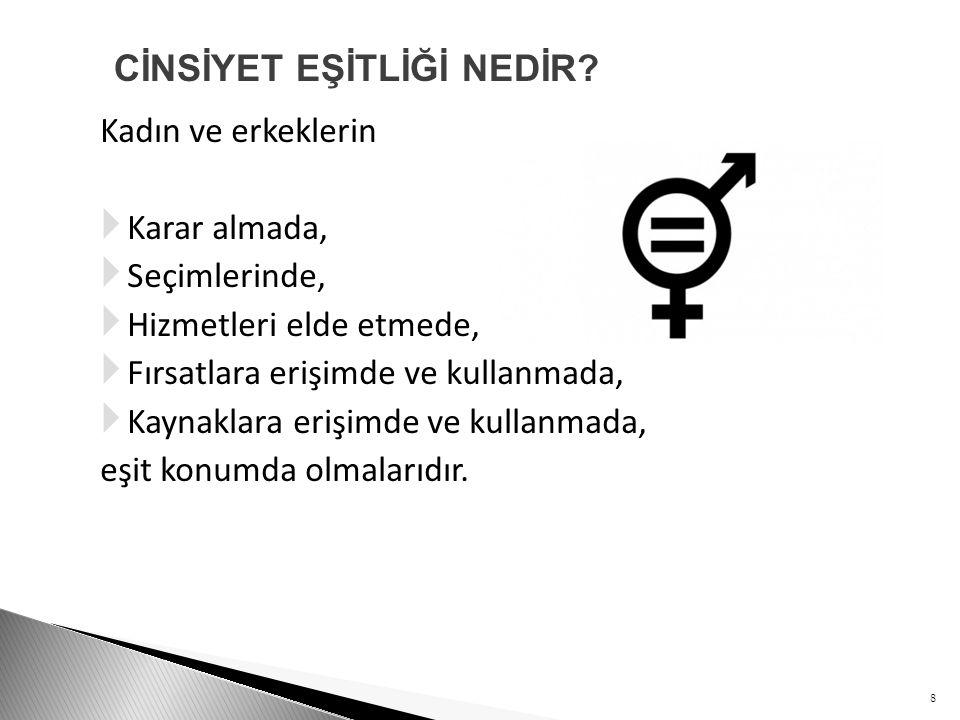 8 Kadın ve erkeklerin  Karar almada,  Seçimlerinde,  Hizmetleri elde etmede,  Fırsatlara erişimde ve kullanmada,  Kaynaklara erişimde ve kullanmada, eşit konumda olmalarıdır.