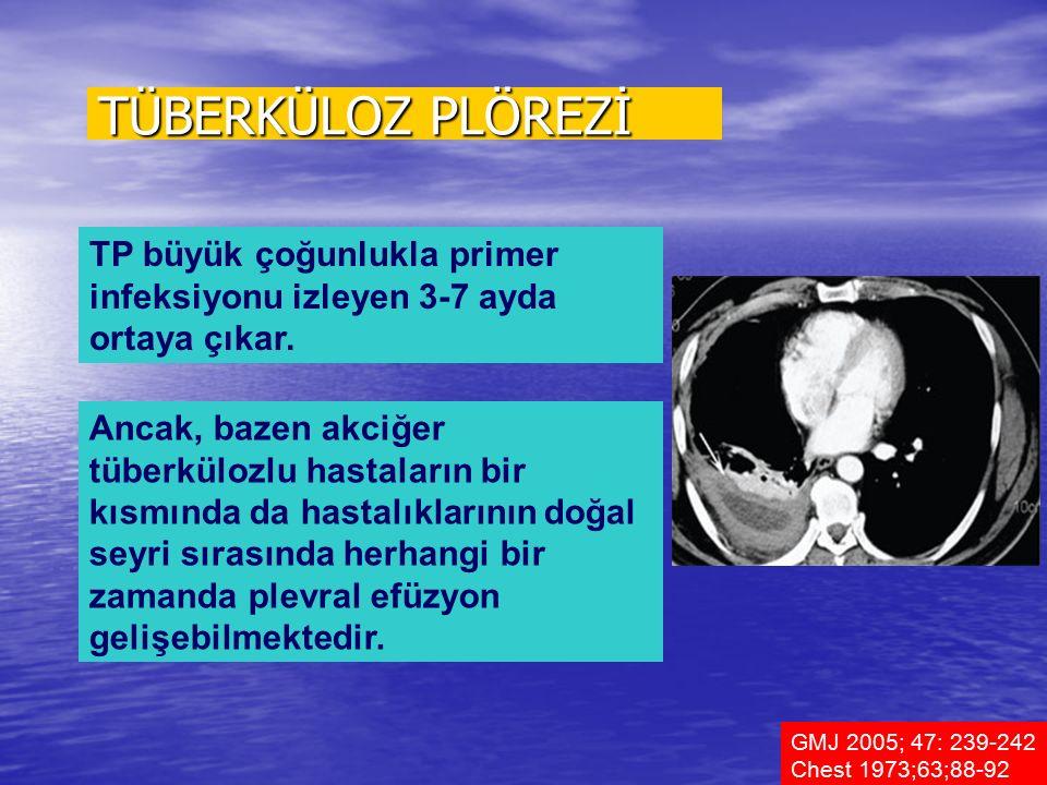 TP büyük çoğunlukla primer infeksiyonu izleyen 3-7 ayda ortaya çıkar. GMJ 2005; 47: 239-242 Chest 1973;63;88-92 Ancak, bazen akciğer tüberkülozlu hast