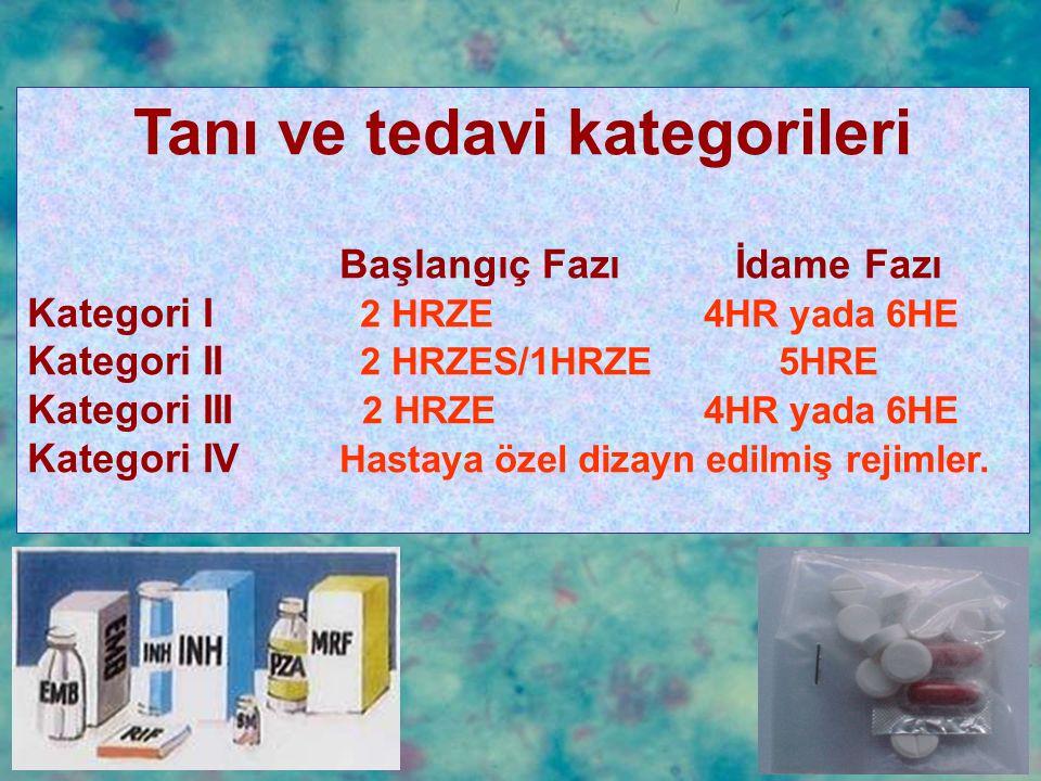 Tanı ve tedavi kategorileri Başlangıç Fazı İdame Fazı Kategori I 2 HRZE 4HR yada 6HE Kategori II 2 HRZES/1HRZE 5HRE Kategori III 2 HRZE 4HR yada 6HE K